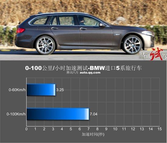 腾讯试驾BMW5系旅行车 享受尽在其中