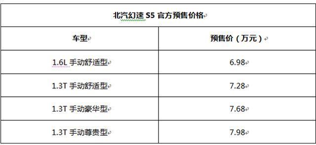 幻速S5将3月30日正式上市 预售6.98万元起