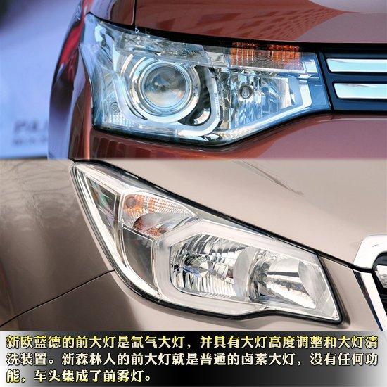 进口日系SUV头牌之争 新欧蓝德全面对比新森林人
