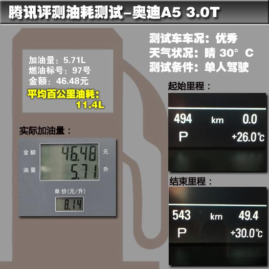 腾讯评测奥迪改款A5 3