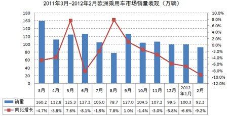 2月份经济形势_1 2月北京经济运行情况