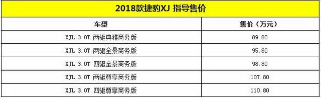 2018款捷豹XJ上市 售价89.8-110.8万元
