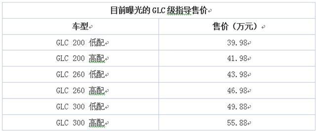 曝北京奔驰GLC疑似售价 或售39.98-55.88万