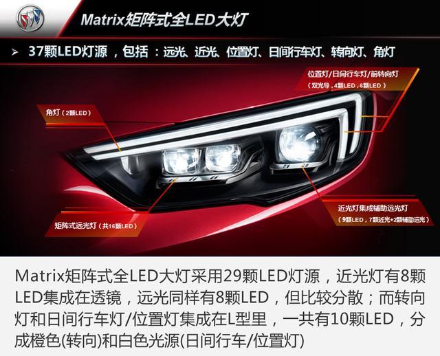车灯玩出新花样 体验君威Matrix矩阵LED大灯