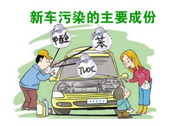 车内污染物的有害成分及危害分析