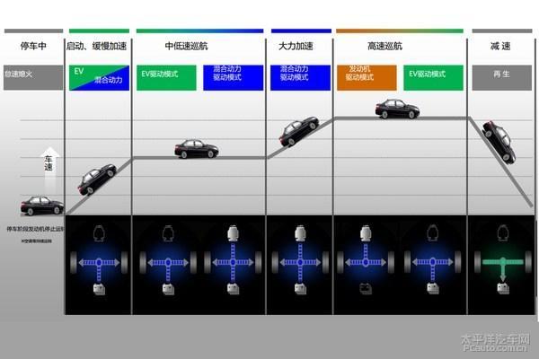 东本广州车展阵容 思域1.0T将公布价格