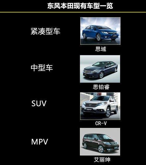 """东风本田将""""扩编""""车型 增加至8款产品"""