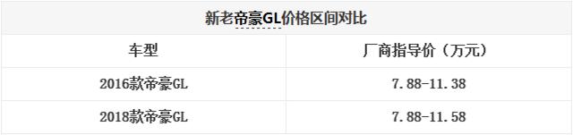 质感提升造型优化 吉利帝豪GL新老对比