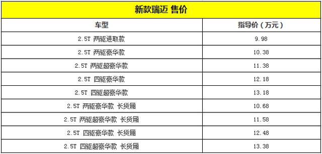 2018款瑞迈上市 售价9.98-13.38万元