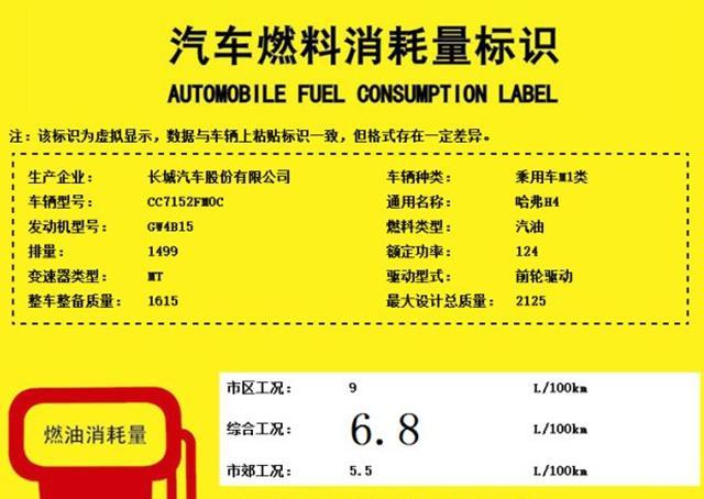 哈弗H4 1.5T车型动力信息