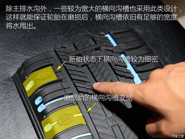 不同轮胎差异大 轮胎磨损后性能如何