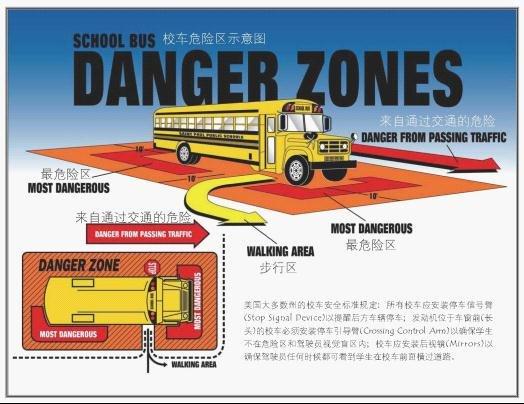 远离长头式校车危险区——谈校车标准缺失