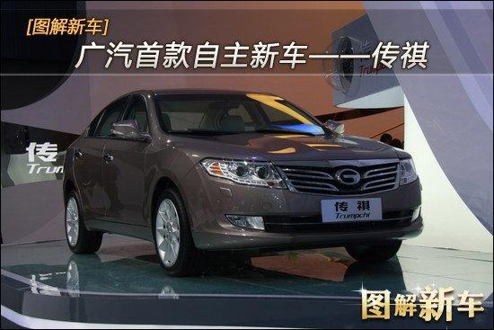 [图解新车]广汽首款自主新车——传祺