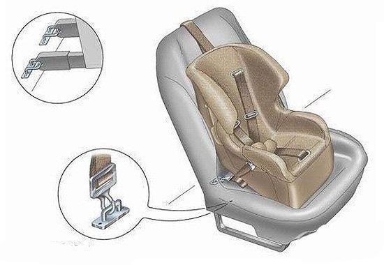 10万元适合接送小孩车型推荐 儿童节系列II