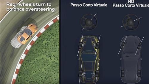法拉利开发虚拟短轴距技术 增强转向稳定性图片