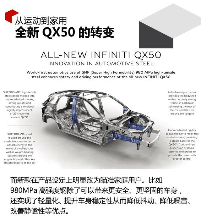 改变自己 美国试驾全新英菲尼迪QX50