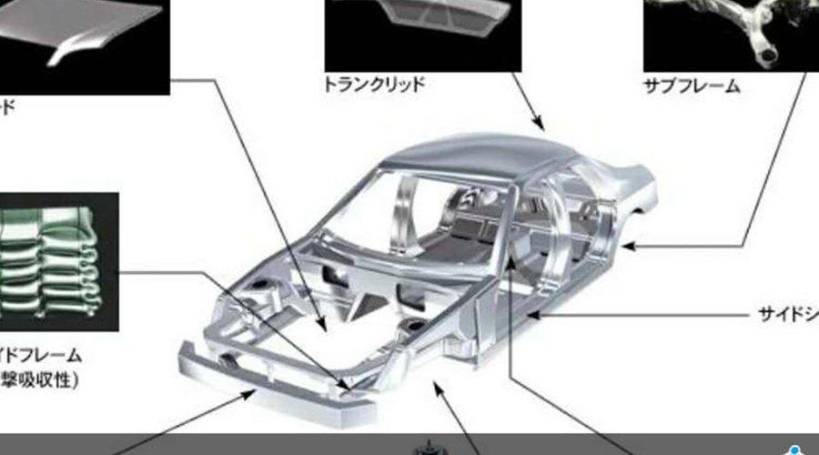 """科技第六感:当车身偏薄的日系车遇到""""神户钢"""""""