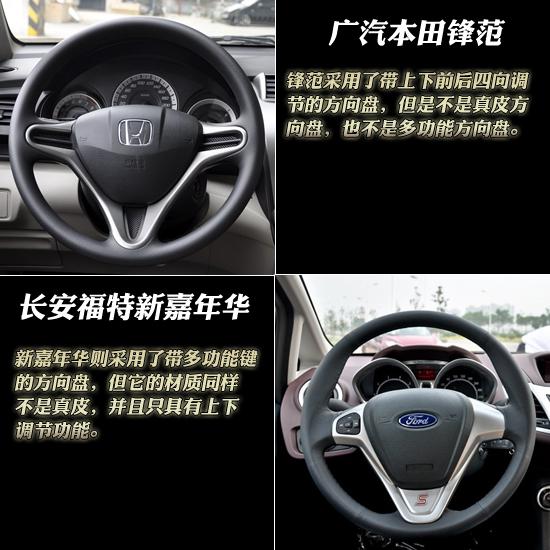 广汽本田锋范全面对比长安福特新嘉年华 强动力大空间还是高配置?