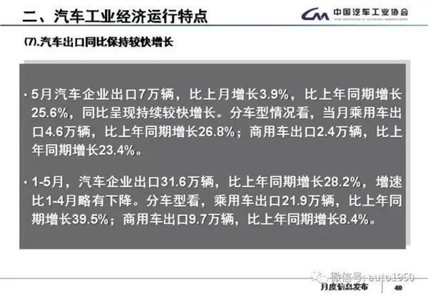 2017年5月汽车产销大数据:同比累计增长4.5%