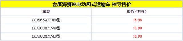 金旅海狮纯电动厢式车上市 售15.98万起
