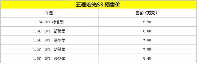 预售价5.98-8.48万 五菱宏光S3开启预售