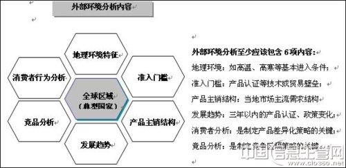 中国汽车产业国际化战略的实践与思考