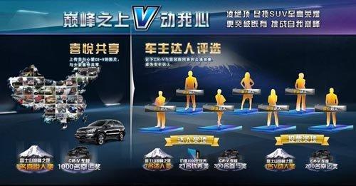 投票拿富士山大奖 CR-V达人揭晓倒计时