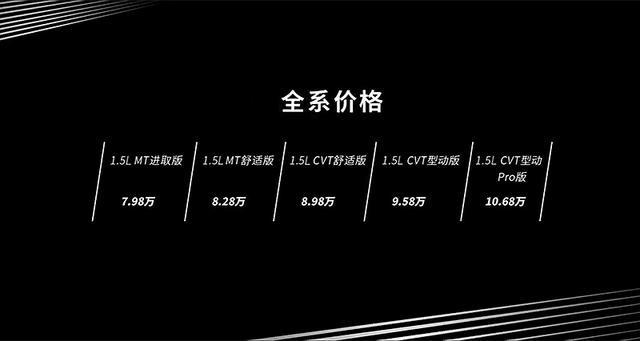 售7.98-10.68万元 广汽本田2018款锋范上市