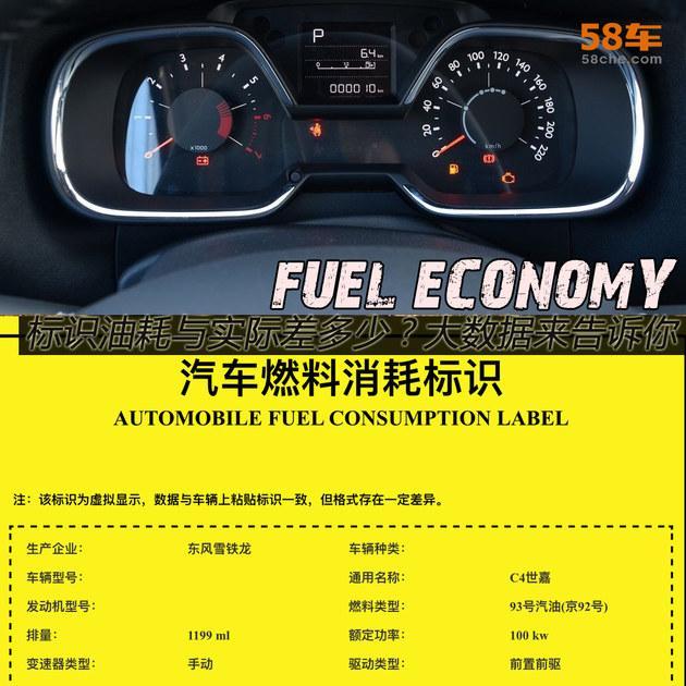 标识油耗与实际差多少?大数据来告诉你