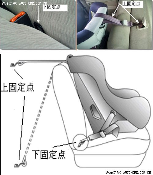 三种安装方式 儿童安全座椅使用解析