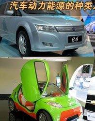 第11期:汽车动力能源大检阅