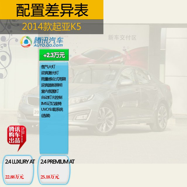 推荐2.0L AT LUXURY 2014款起亚K5购车手册