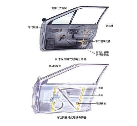 天冷就怕车窗坏 电动车窗故障原因有哪些?