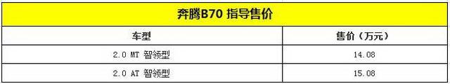 售12.28-15.08万 奔腾B50/B70新增车型上市