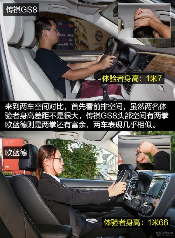 向合资SUV发起总攻 传祺GS8对比欧蓝德