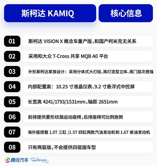 采用大众全新MQB平台 斯柯达KAMIQ日内瓦首发