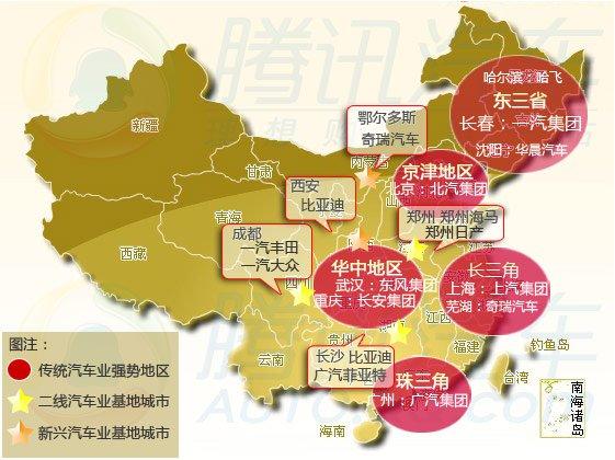 中国汽车产业格局图