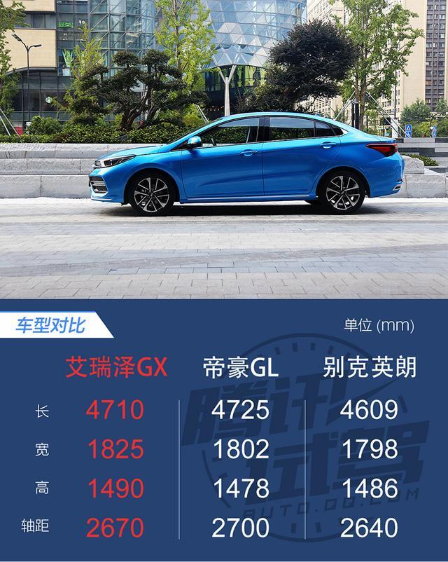 颜值只是加分项 试驾奇瑞艾瑞泽GX 1.5T
