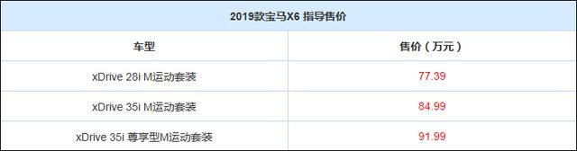 售77.39-91.99万元 2019款宝马X6面市
