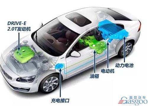 新能源汽车,汽车市场产品,汽车消费用户