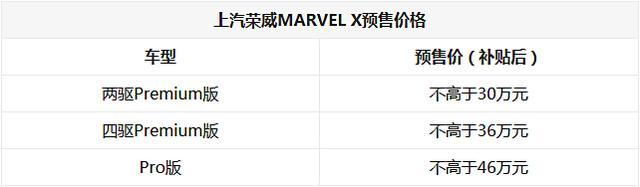 荣威MARVEL X于9月上市 最大续航500km