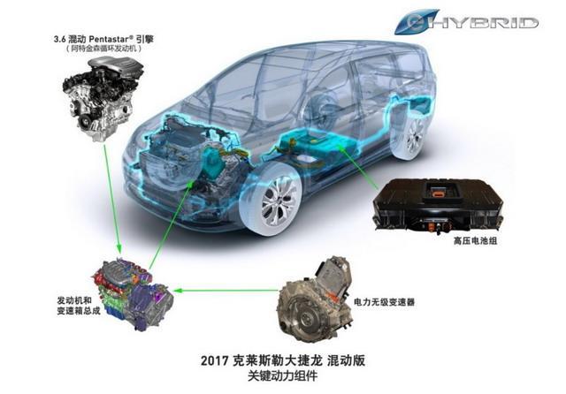 全新进口大捷龙PHEV正式上市 售价52.69万
