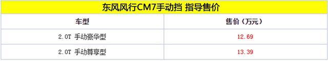 风行CM7手动挡上市 售价12.69-13.39万元