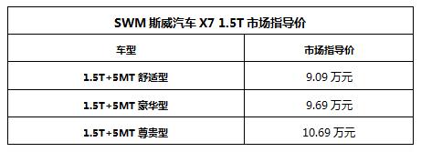 操T动力 SWM斯威汽车X7 1.5T劲爽上市