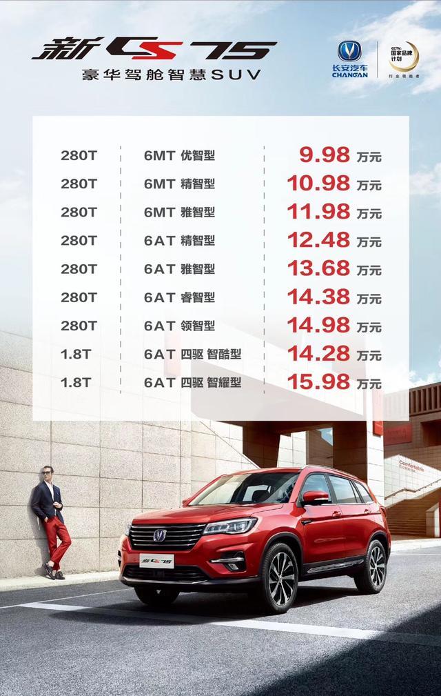新款长安CS75正式上市 售价9.98-15.98万元