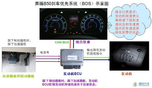 2011款奔腾B50升级上市 售9.88-12.58万