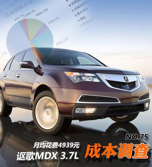 讴歌MDX用车成本调查:月均花费4939元