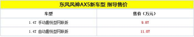 风神AX5趣悦型网联版上市 售价9.87万起