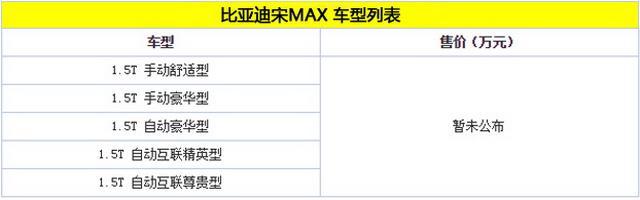 9月25日早晨市 比亚迪宋MAX预售10-12万
