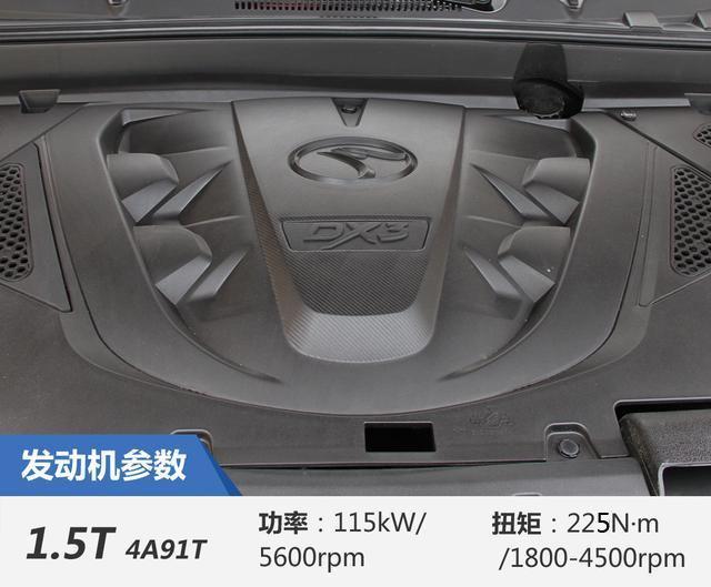 高颜值/动力强 10万内1.5T自主SUV该选谁